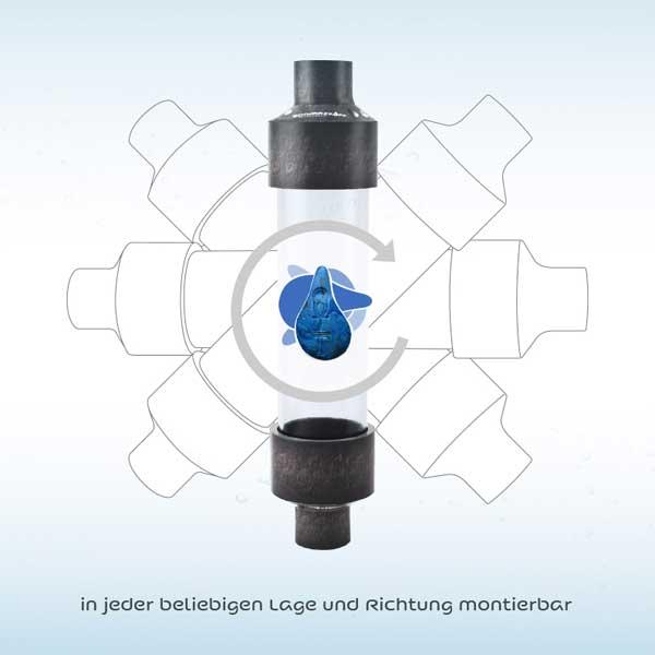 Montagerichtung Wasserstrukturierer